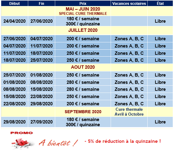 Planning Reservation Valmorel été 2020