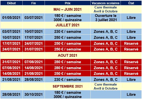Planning Reservation Valmorel ETE 2021